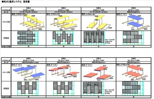 2重床システムの開発